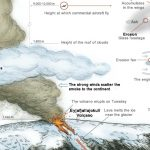 Volcanic Ash and Europe Flight Chaos