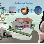 A Smart Energy Grid Can Help A Private Residence