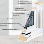 Energy Saving Windows &#8211; Green Choice For Anyone