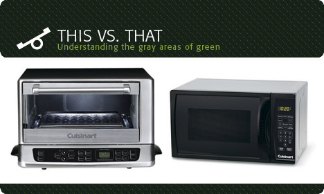 microwave and toaster oven