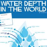 water depth infographic1